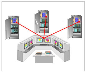 centralized-control-room-scada
